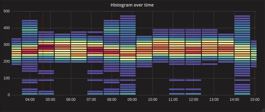monitoring_guide_histogram.png