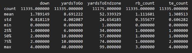 Result of dataframe.describe()