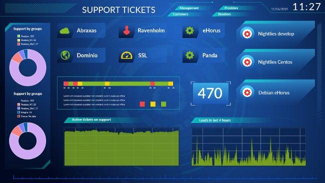 Pandora FMS support ticket graph