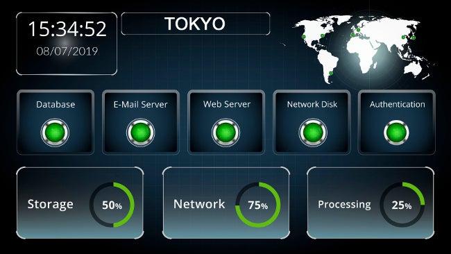Pandora FMS network status graph
