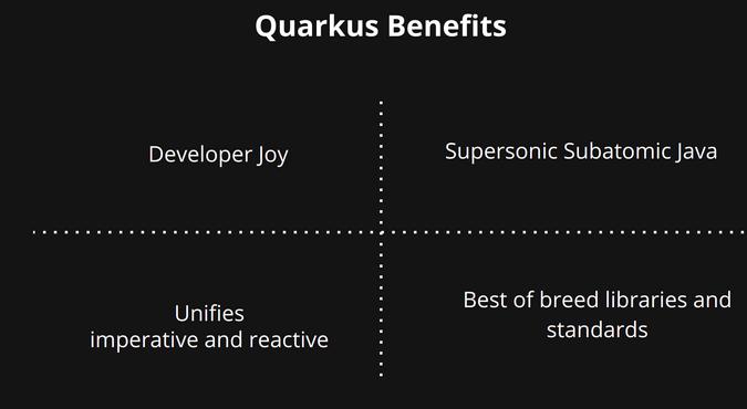Quarkus benefits