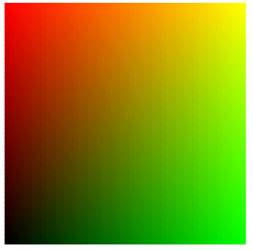 Red-Green graph