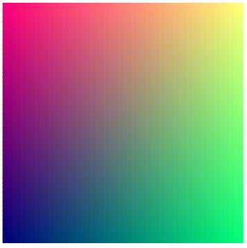 RGB cube slice