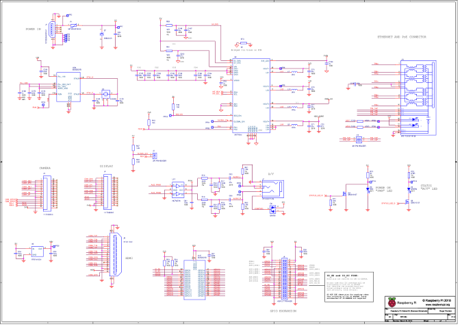 Raspberry Pi schematics