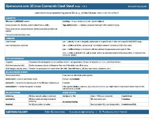 SELinux cheat sheet cover image