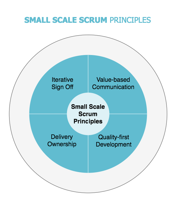 small-scale-scrum-principles.png