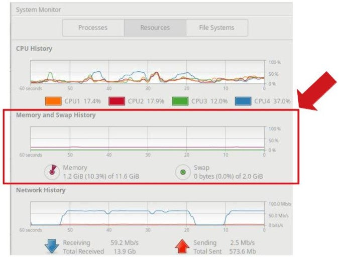 Monitoring memory with GNOME System Monitor