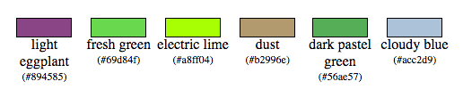 Just a few of the uncannily accurate XKCD color names
